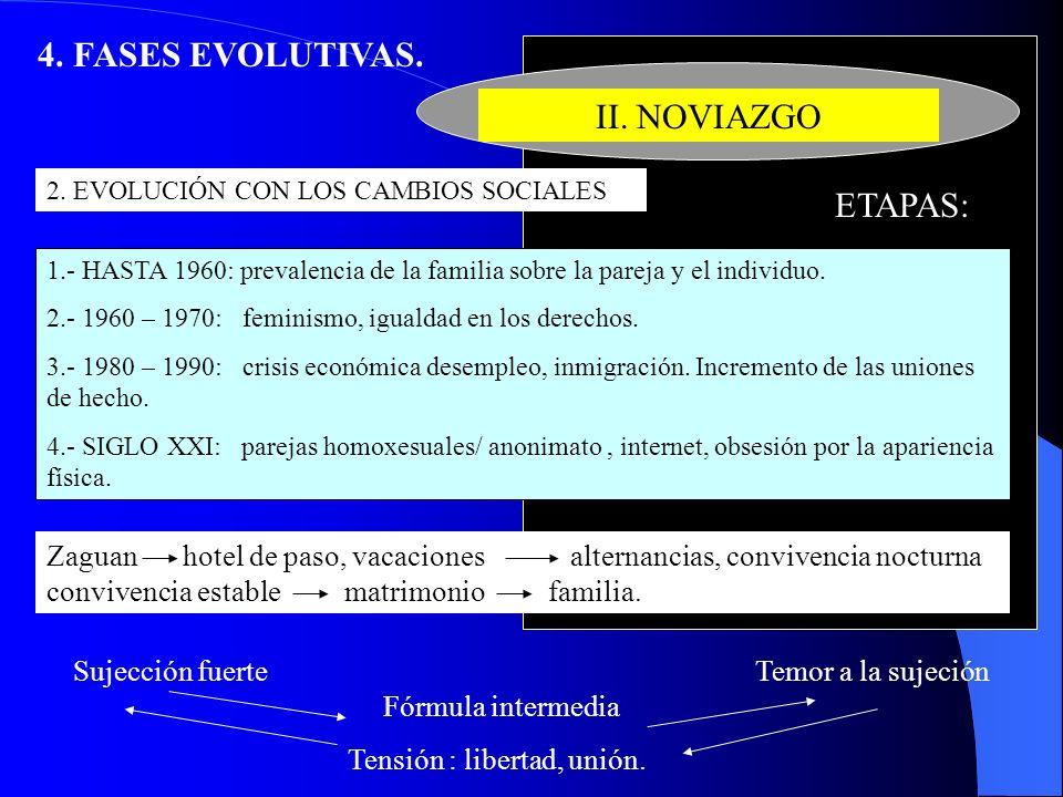 Feminismo Homosexualidad Longevidad Matrimonio tardío Modas publicidad Inmigración Economía, trabajo 4.
