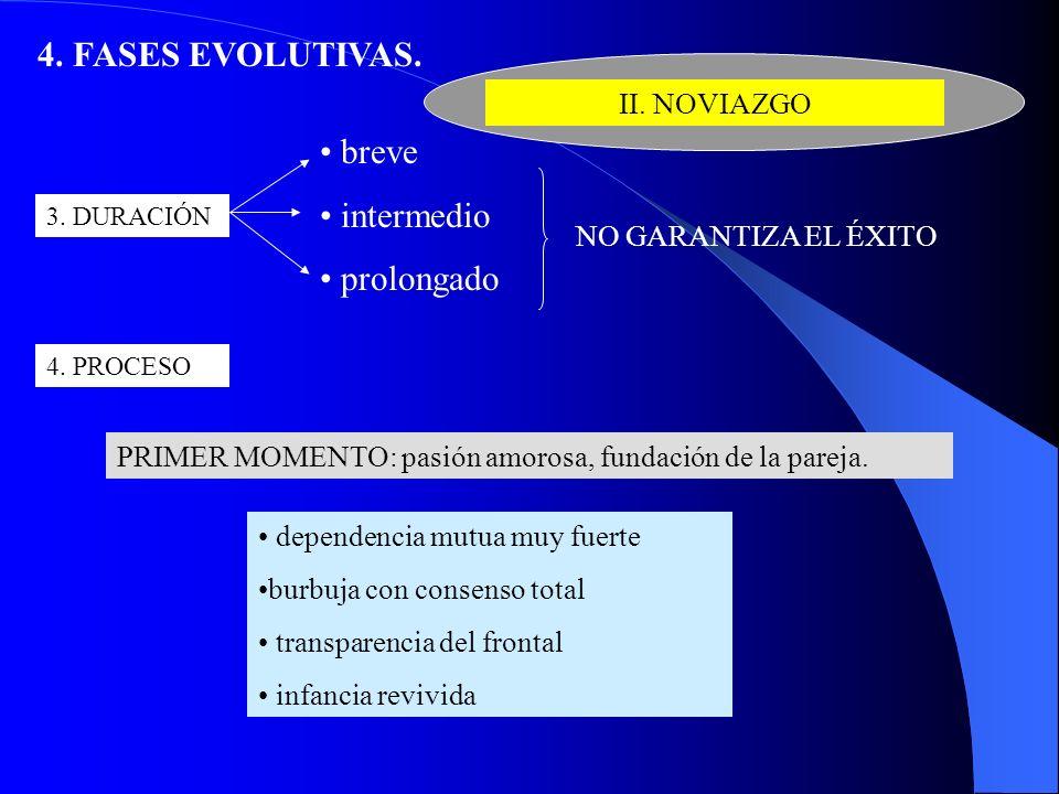 4.FASES EVOLUTIVAS. II. NOVIAZGO 2.
