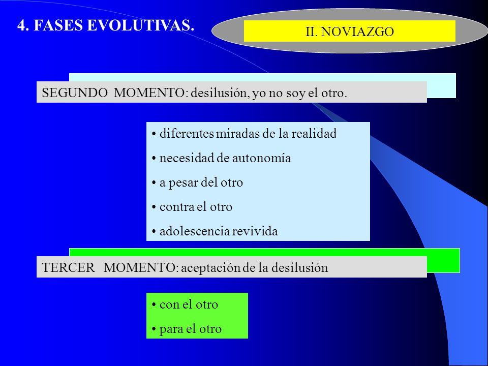 4.FASES EVOLUTIVAS. II. NOVIAZGO 3. DURACIÓN 4.
