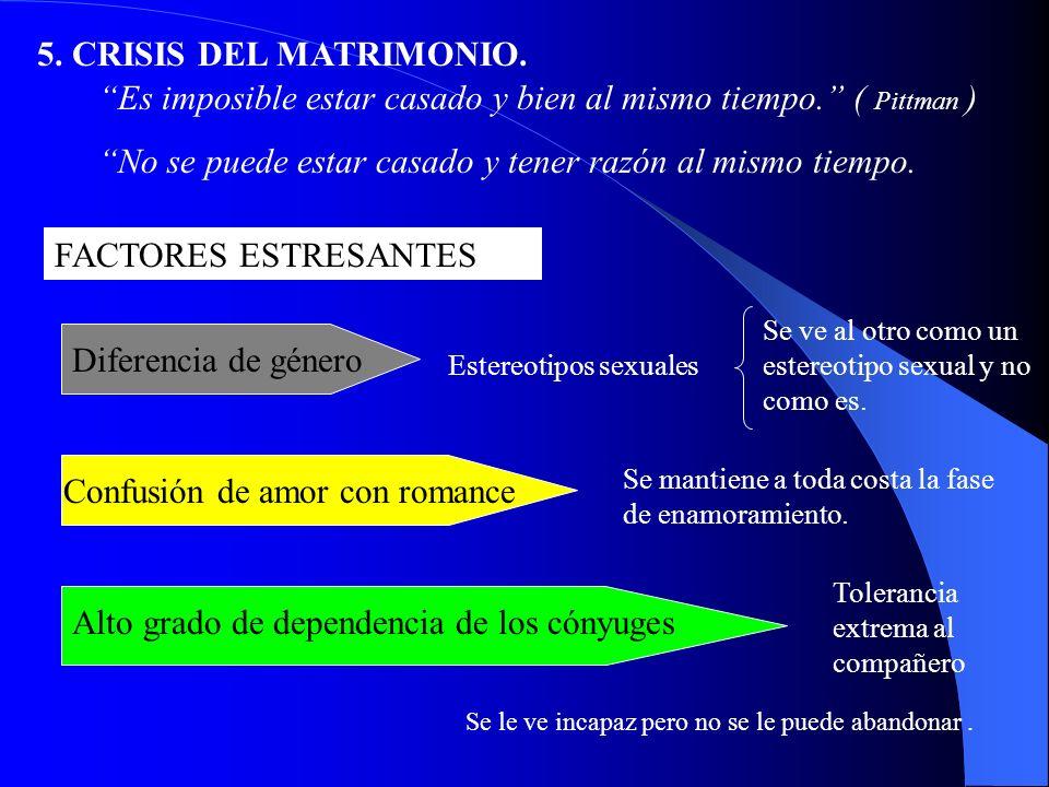 4.FASES EVOLUTIVAS. ESTRUCTURAS DE LA UNIDAD CONYUGAL 1.