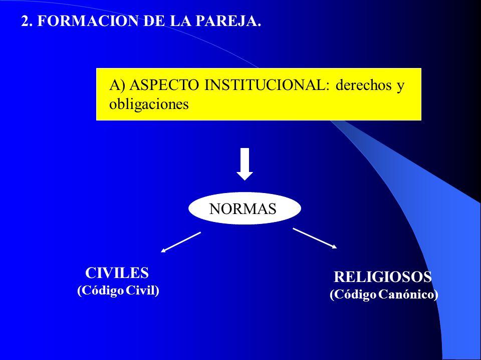 1.CONCEPTO. SOCIOLOGIA PSICOLOGIA Torrado Conjunto de dos personas.
