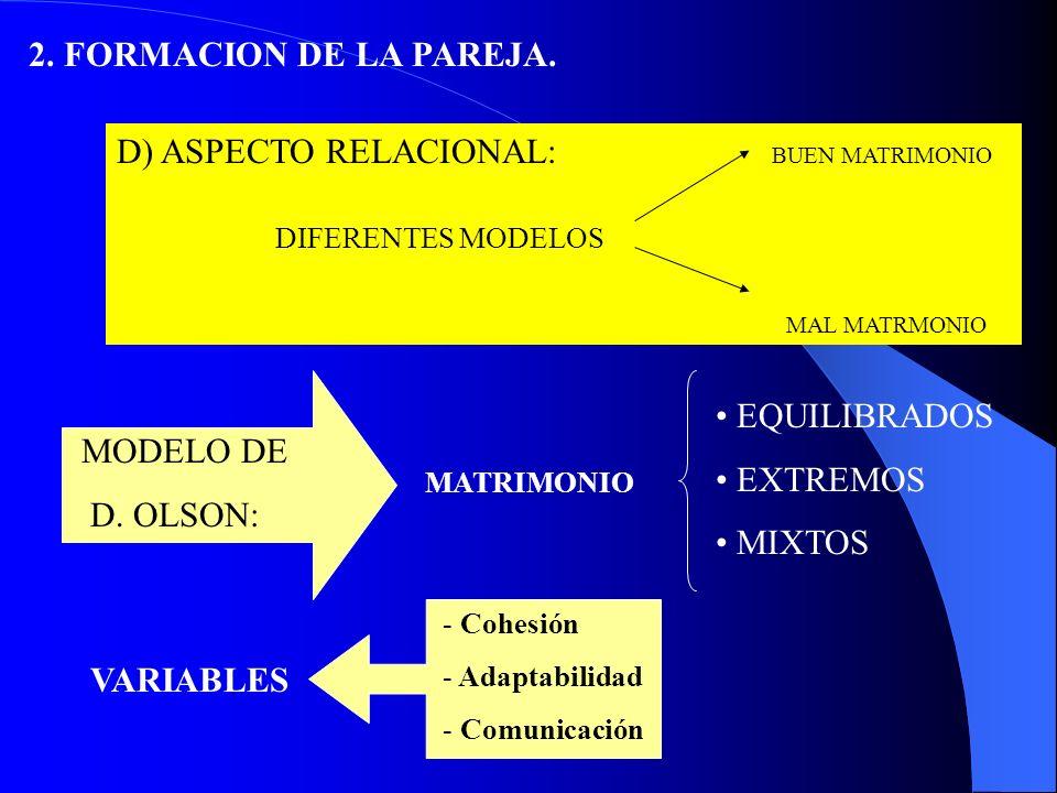 2.FORMACION DE LA PAREJA.