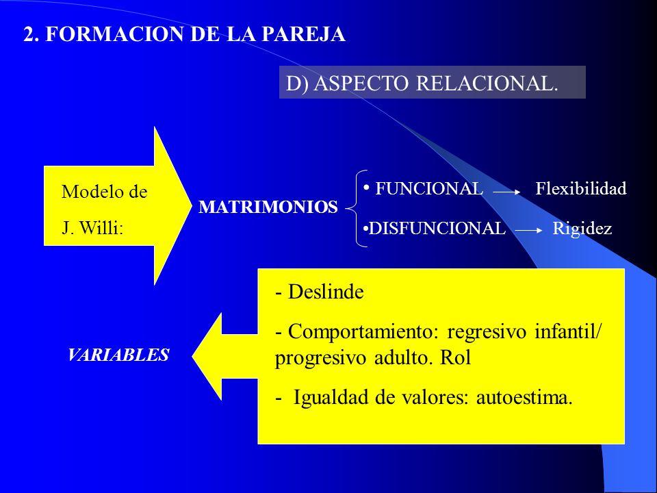 D) ASPECTO RELACIONAL: BUEN MATRIMONIO DIFERENTES MODELOS MAL MATRMONIO 2.