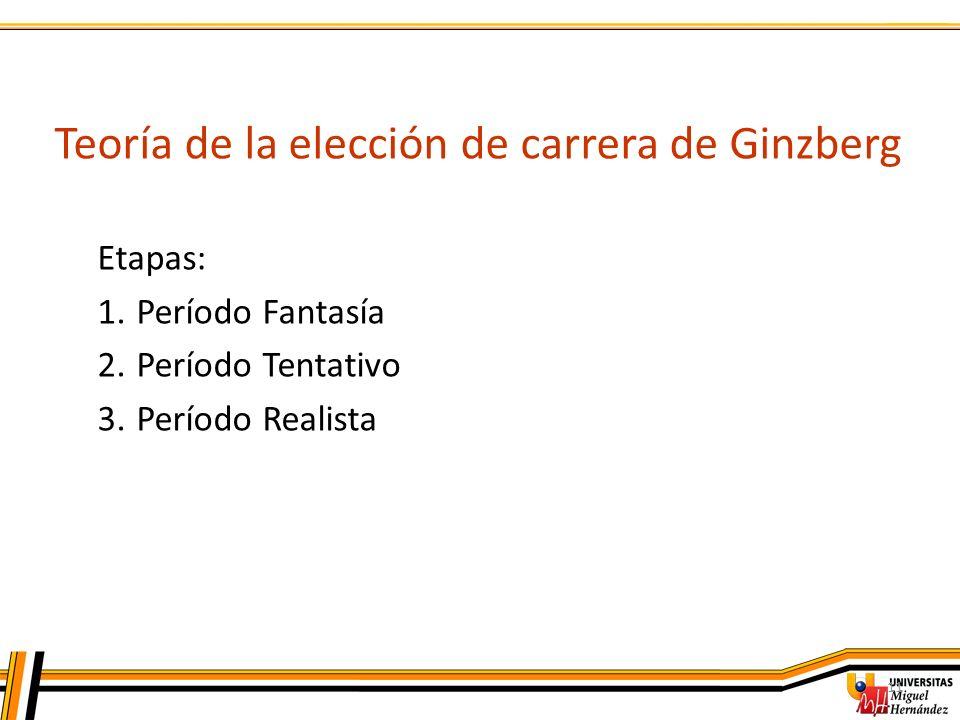 11 Teoría de la elección de carrera de Ginzberg Etapas: 1.Período Fantasía 2.Período Tentativo 3.Período Realista