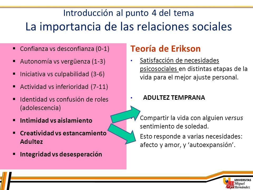 20 Introducción al punto 4 del tema La importancia de las relaciones sociales Teoría de Erikson Satisfacción de necesidades psicosociales en distintas