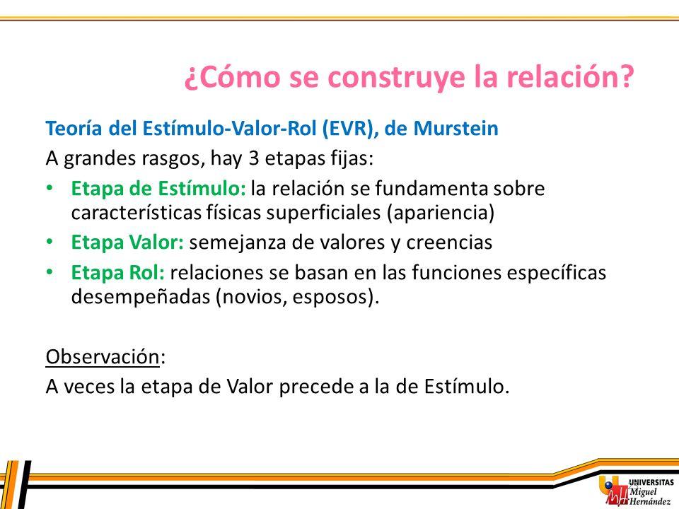 25 ¿Cómo se construye la relación? Teoría del Estímulo-Valor-Rol (EVR), de Murstein A grandes rasgos, hay 3 etapas fijas: Etapa de Estímulo: la relaci