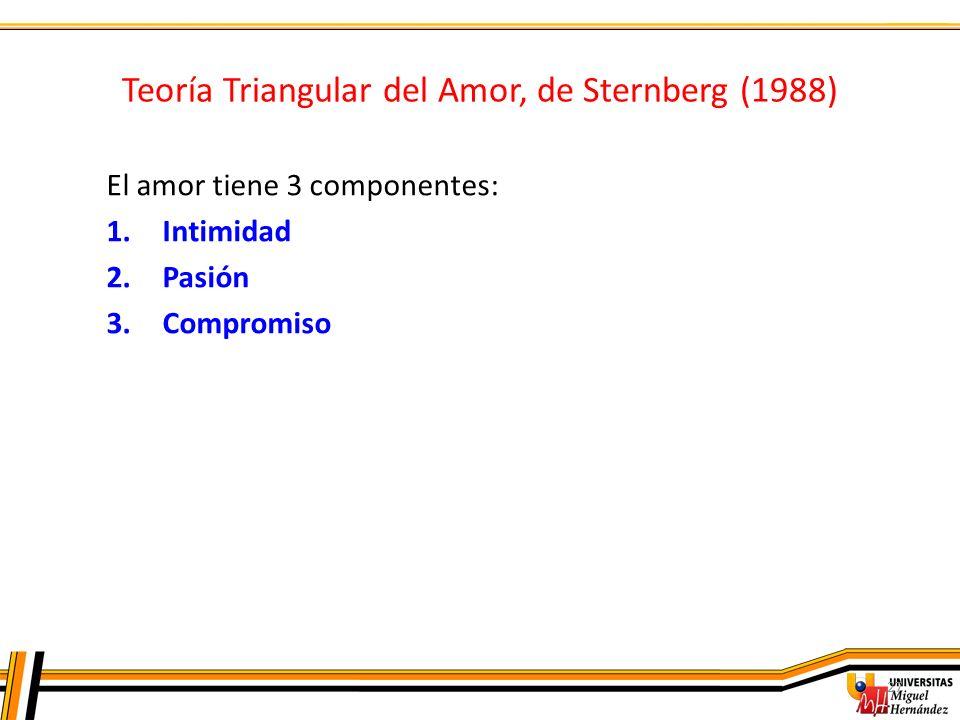 Teoría Triangular del Amor, de Sternberg (1988) 27 El amor tiene 3 componentes: 1.Intimidad 2.Pasión 3.Compromiso