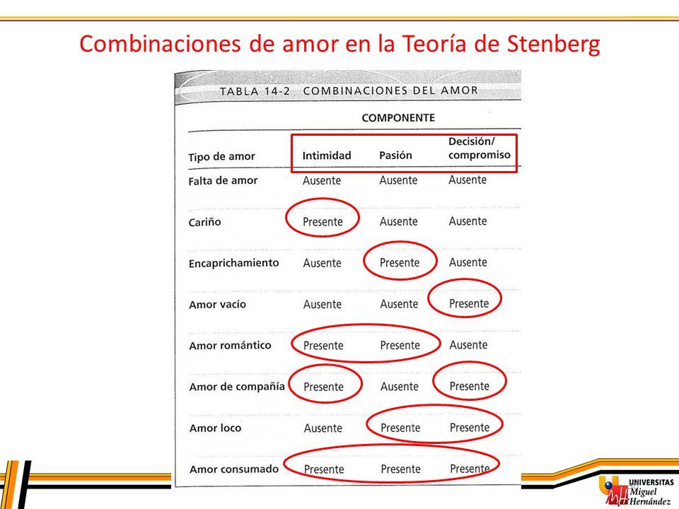 Combinaciones de amor en la Teoría de Stenberg 30