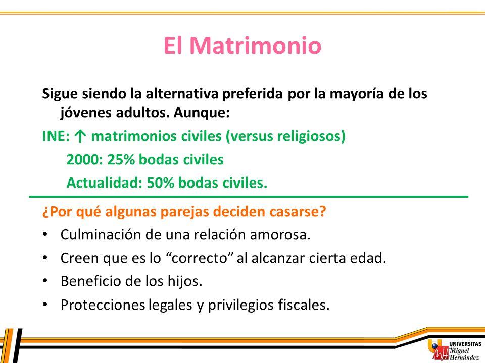El Matrimonio 32 Sigue siendo la alternativa preferida por la mayoría de los jóvenes adultos. Aunque: INE: matrimonios civiles (versus religiosos) 200