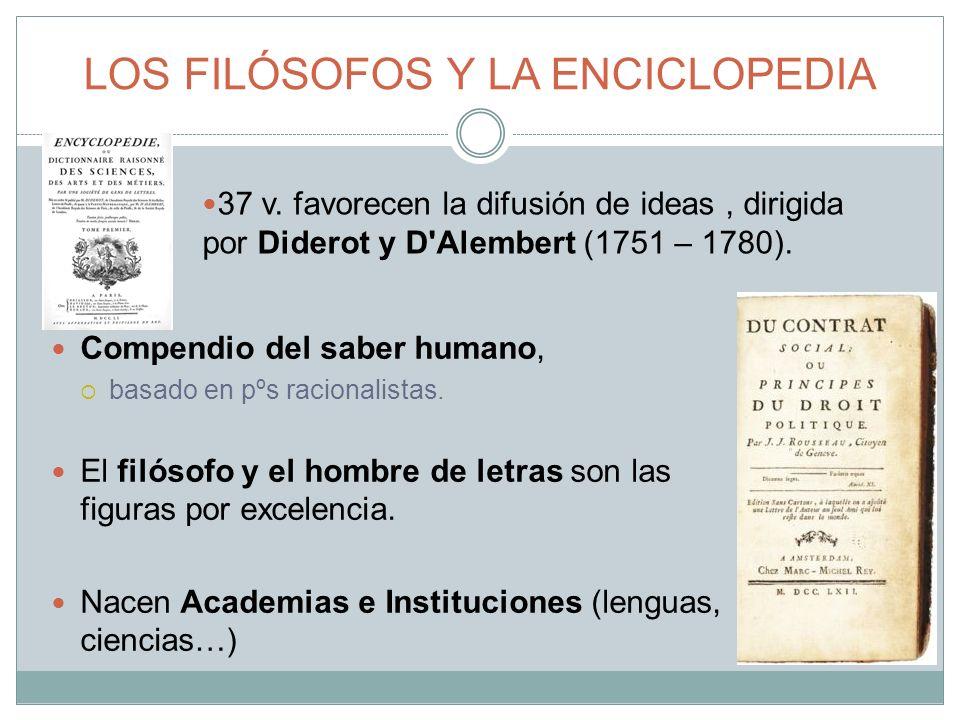LOS FILÓSOFOS Y LA ENCICLOPEDIA Compendio del saber humano, basado en pºs racionalistas. El filósofo y el hombre de letras son las figuras por excelen