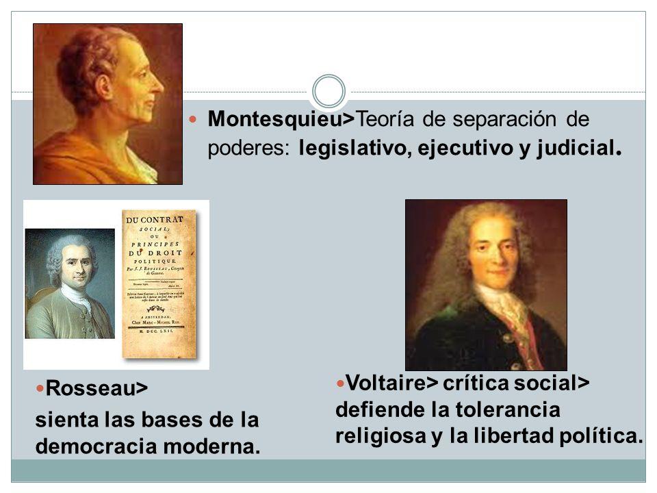 Montesquieu>Teoría de separación de poderes: legislativo, ejecutivo y judicial. Rosseau> sienta las bases de la democracia moderna. Voltaire> crítica