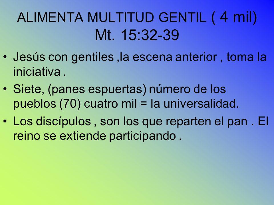 ALIMENTA MULTITUD GENTIL ( 4 mil) Mt. 15:32-39 Jesús con gentiles,la escena anterior, toma la iniciativa. Siete, (panes espuertas) número de los puebl