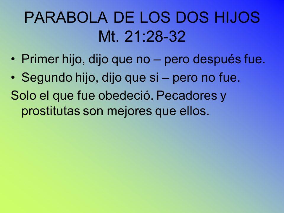 PARABOLA DE LOS DOS HIJOS Mt. 21:28-32 Primer hijo, dijo que no – pero después fue. Segundo hijo, dijo que si – pero no fue. Solo el que fue obedeció.