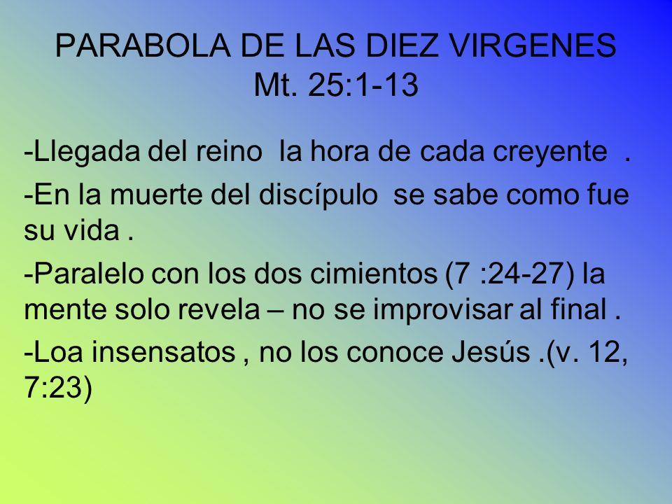 PARABOLA DE LAS DIEZ VIRGENES Mt. 25:1-13 -Llegada del reino la hora de cada creyente. -En la muerte del discípulo se sabe como fue su vida. -Paralelo