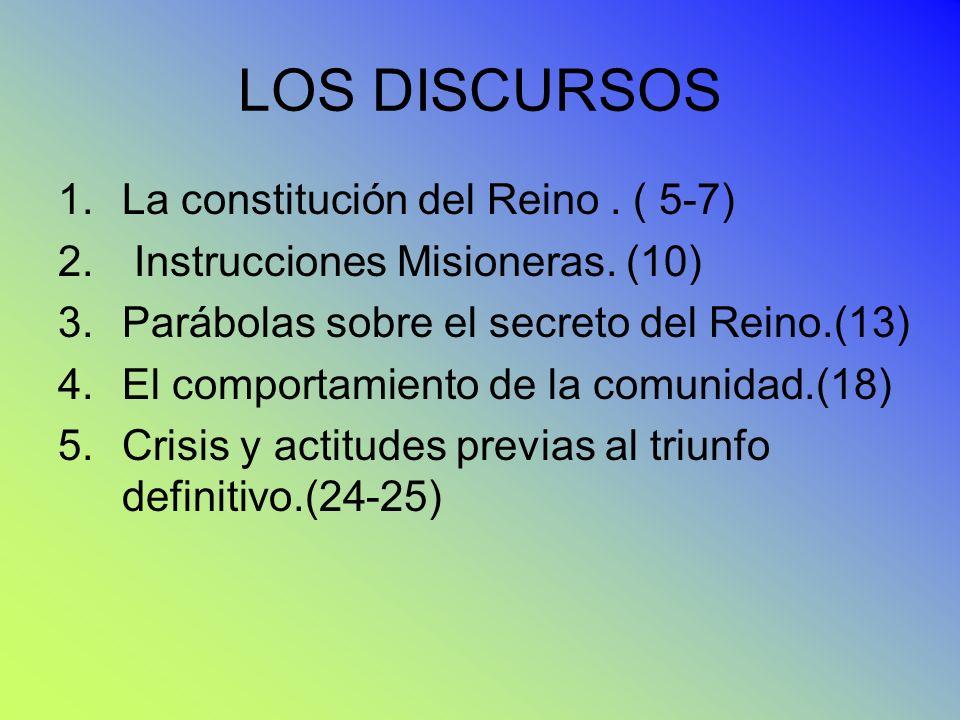 LOS DISCURSOS 1.La constitución del Reino. ( 5-7) 2. Instrucciones Misioneras. (10) 3.Parábolas sobre el secreto del Reino.(13) 4.El comportamiento de