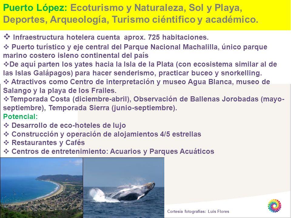 Puerto López: Ecoturismo y Naturaleza, Sol y Playa, Deportes, Arqueología, Turismo ciéntifico y académico. Infraestructura hotelera cuenta aprox. 725