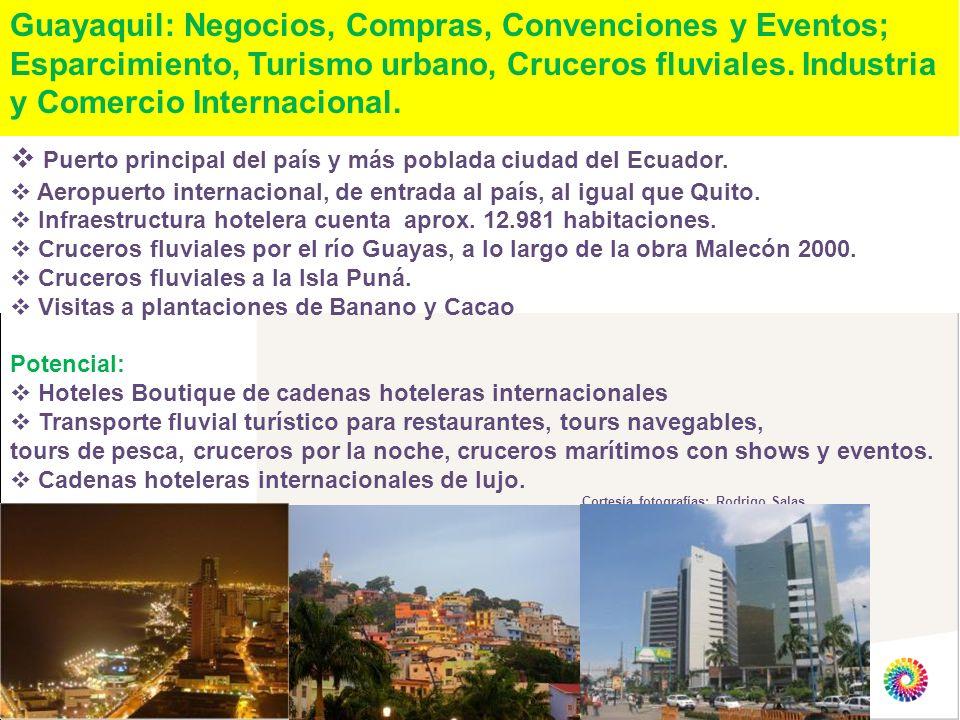 Guayaquil: Negocios, Compras, Convenciones y Eventos; Esparcimiento, Turismo urbano, Cruceros fluviales. Industria y Comercio Internacional. Puerto pr