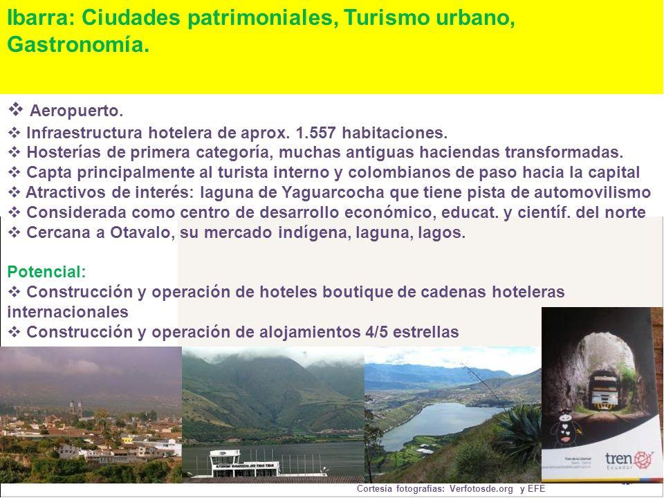 Ibarra: Ciudades patrimoniales, Turismo urbano, Gastronomía. Aeropuerto. Infraestructura hotelera de aprox. 1.557 habitaciones. Hosterías de primera c