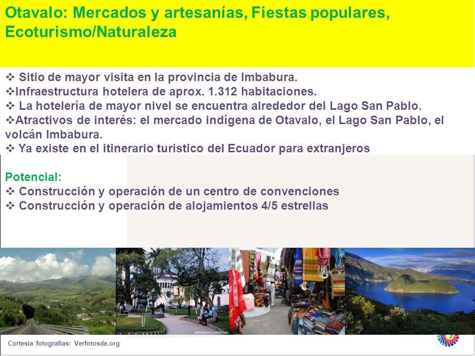 Otavalo: Mercados y artesanías, Fiestas populares, Ecoturismo/Naturaleza Sitio de mayor visita en la provincia de Imbabura. Infraestructura hotelera d