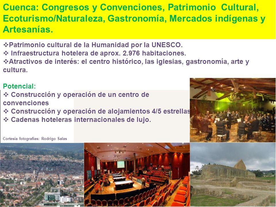 Cuenca: Congresos y Convenciones, Patrimonio Cultural, Ecoturismo/Naturaleza, Gastronomía, Mercados indígenas y Artesanías. Patrimonio cultural de la