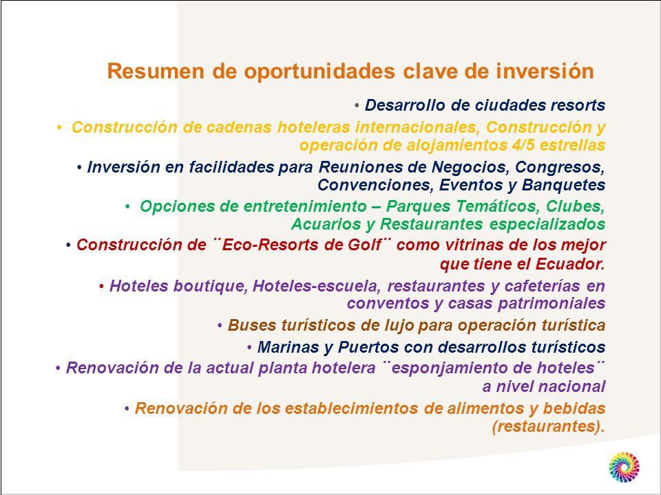 Resumen de oportunidades clave de inversión Desarrollo de ciudades resorts Construcción de cadenas hoteleras internacionales, Construcción y operación