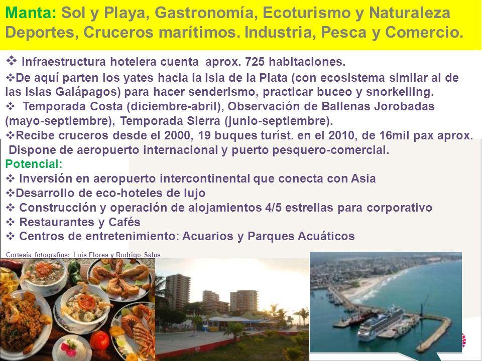 Manta: Sol y Playa, Gastronomía, Ecoturismo y Naturaleza Deportes, Cruceros marítimos. Industria, Pesca y Comercio. Infraestructura hotelera cuenta ap