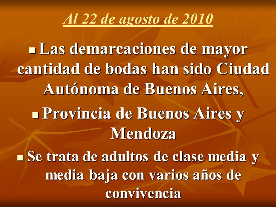 Ciudad autónoma de Buenos Aires.