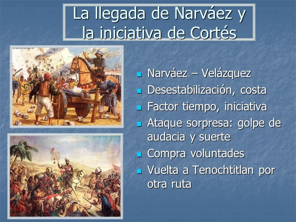 La llegada de Narváez y la iniciativa de Cortés Narváez – Velázquez Narváez – Velázquez Desestabilización, costa Desestabilización, costa Factor tiemp