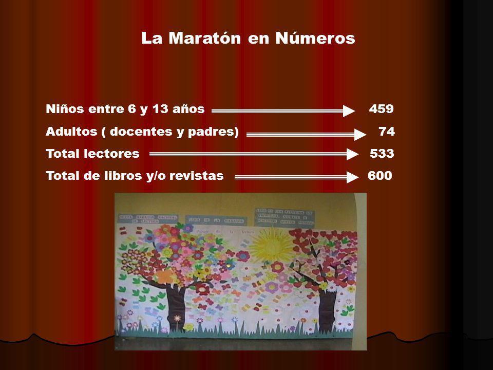 La Maratón en Números Niños entre 6 y 13 años 459 Adultos ( docentes y padres) 74 Total lectores 533 Total de libros y/o revistas 600