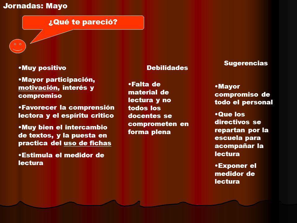 Jornadas: Mayo ¿Qué te pareció? Muy positivo Mayor participación, motivación, interés y compromiso Favorecer la comprensión lectora y el espíritu crit
