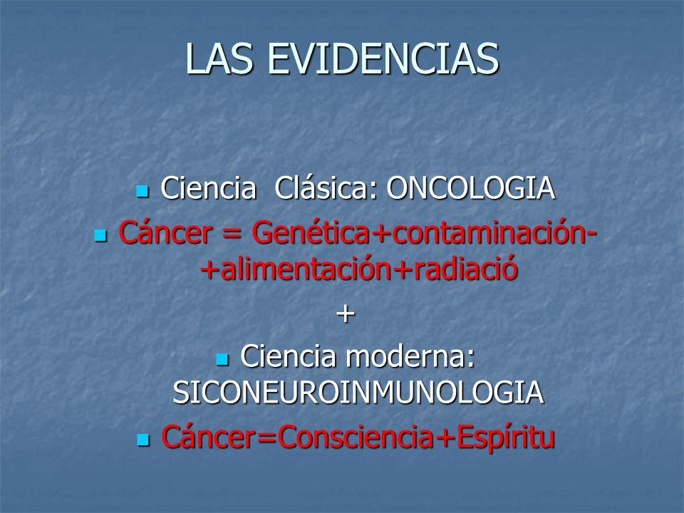 LAS EVIDENCIAS Ciencia Clásica: ONCOLOGIA Ciencia Clásica: ONCOLOGIA Cáncer = Genética+contaminación- +alimentación+radiació Cáncer = Genética+contaminación- +alimentación+radiació+ Ciencia moderna: SICONEUROINMUNOLOGIA Ciencia moderna: SICONEUROINMUNOLOGIA Cáncer=Consciencia+Espíritu Cáncer=Consciencia+Espíritu