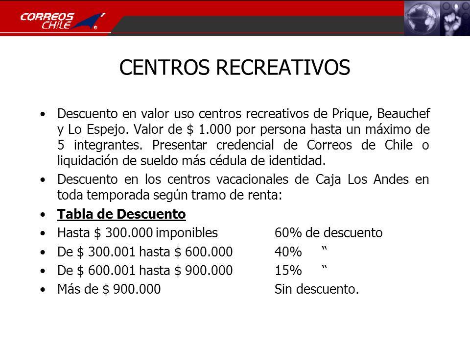 CENTROS RECREATIVOS Descuento en valor uso centros recreativos de Prique, Beauchef y Lo Espejo.