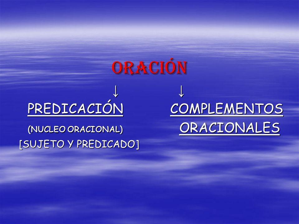 ORACIÓN PREDICACIÓN COMPLEMENTOS PREDICACIÓN COMPLEMENTOS (NUCLEO ORACIONAL) ORACIONALES (NUCLEO ORACIONAL) ORACIONALES [SUJETO Y PREDICADO] [SUJETO Y