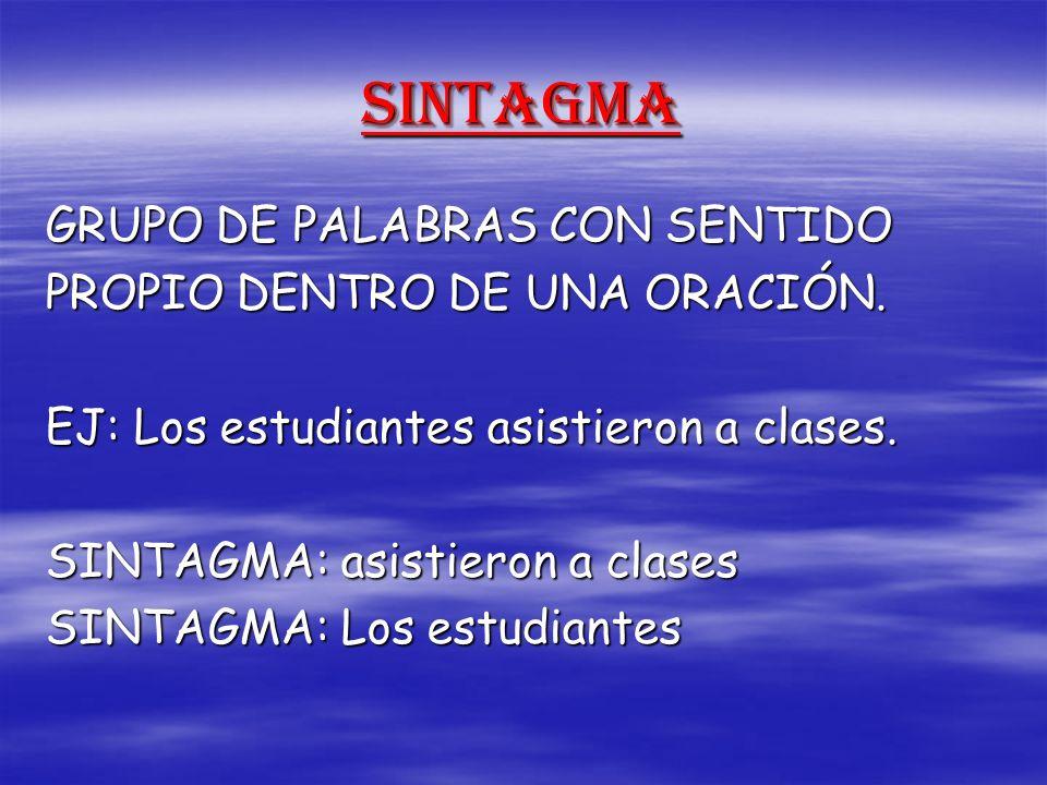 SINTAGMA GRUPO DE PALABRAS CON SENTIDO PROPIO DENTRO DE UNA ORACIÓN. EJ: Los estudiantes asistieron a clases. SINTAGMA: asistieron a clases SINTAGMA: