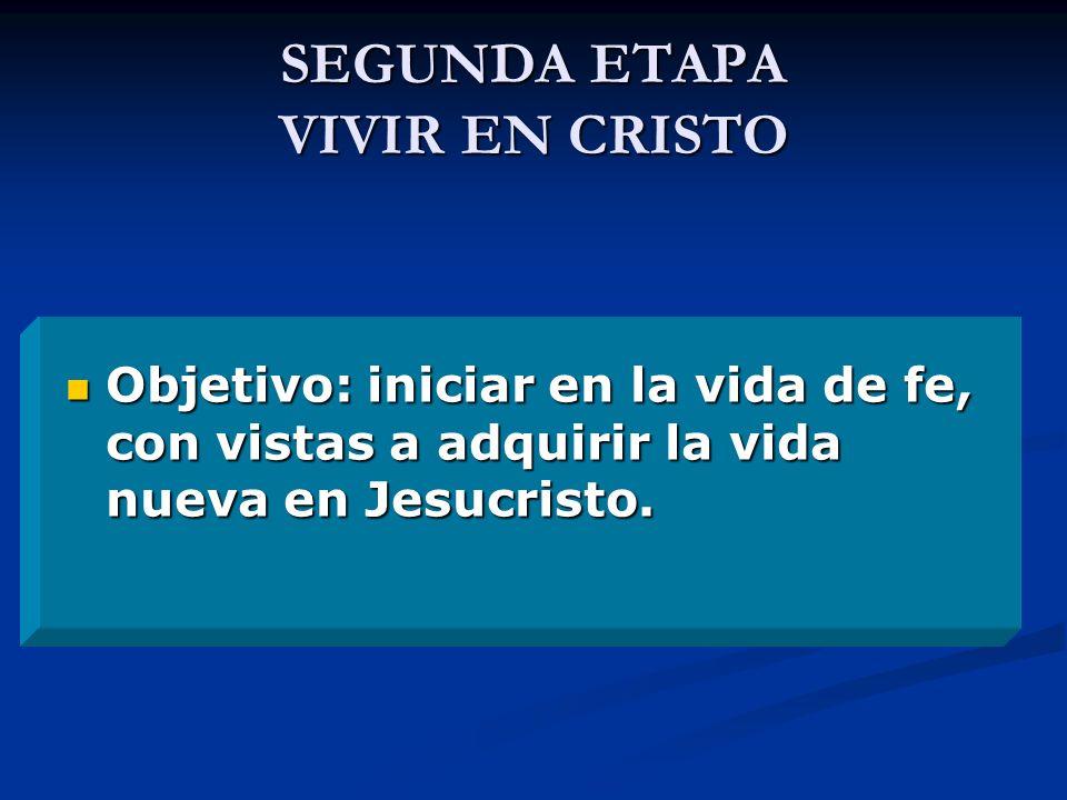 DESCRIPCIÓN DE ESTA ETAPA La atracción y el amor a Cristo llevan a vivir en Cristo, a conformarse con Cristo.