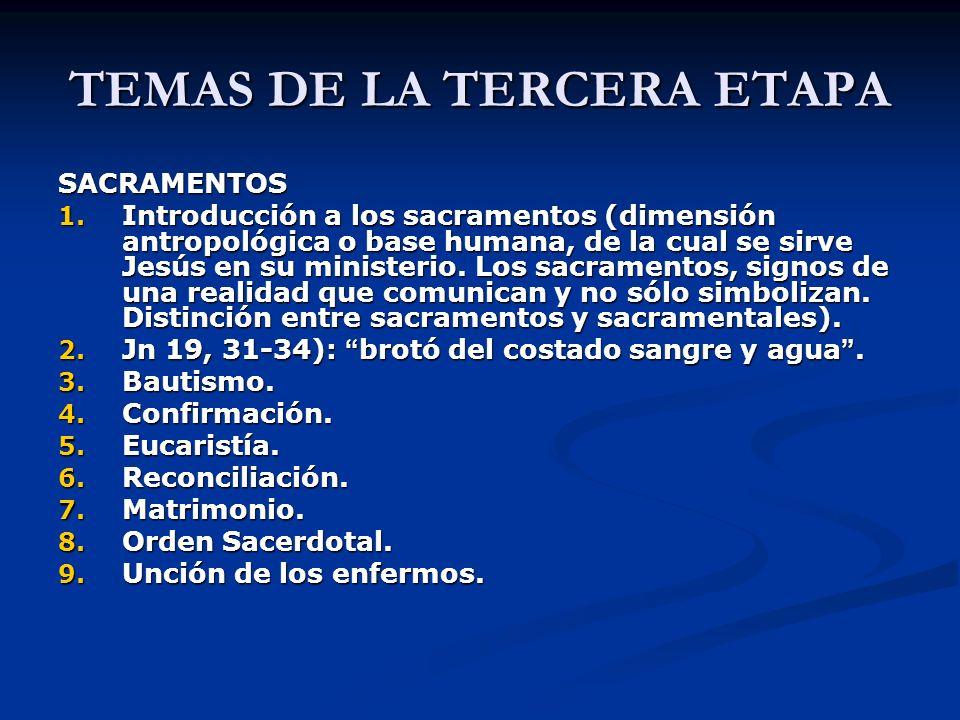 TEMAS DE LA TERCERA ETAPA MARÍA 1.Bodas de Caná (Jn 2,1-12) 2.