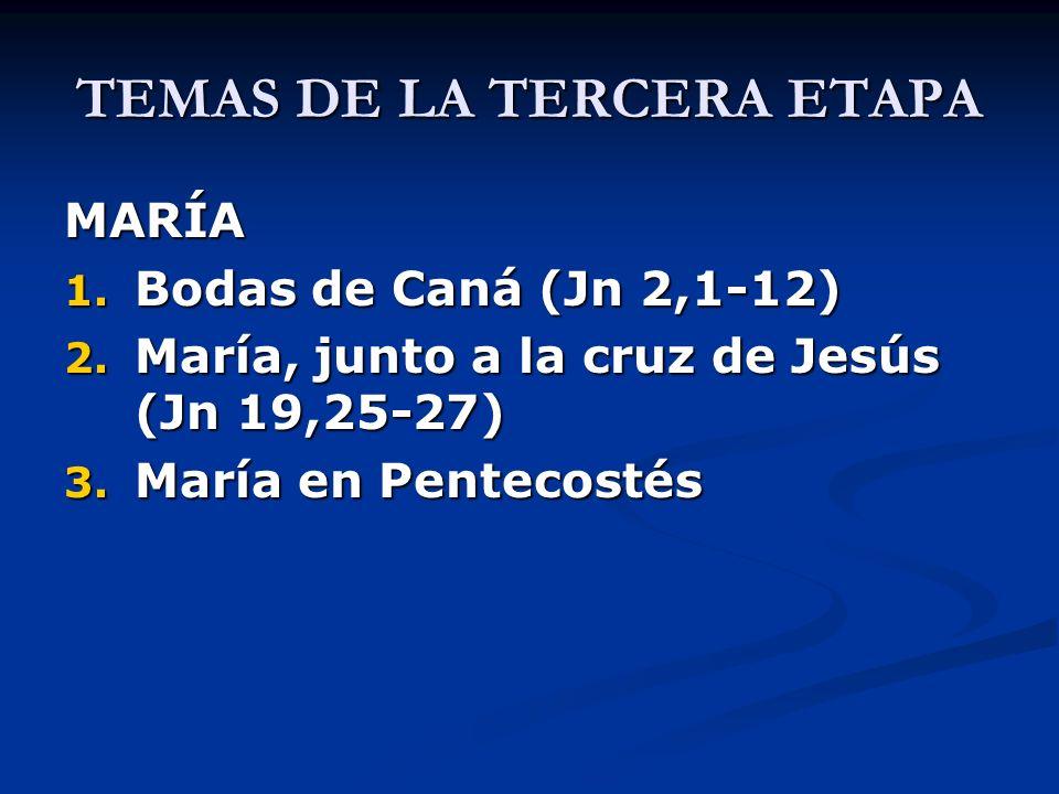 TEMAS DE LA TERCERA ETAPA LITURGIA 1. Iniciación Litúrgica. Ciclo litúrgico…