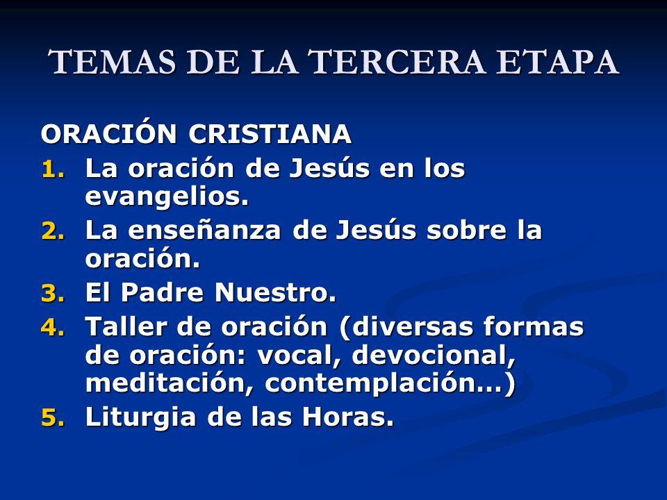 TEMAS DE LA TERCERA ETAPA LOS SANTOS 1.Modelos de vida cristiana e intercesores.