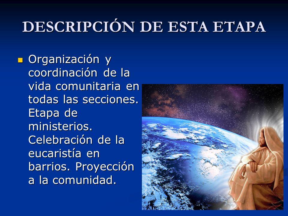 ACTIVIDADES Asambleas de sector, de región.Misiones en los barrios.