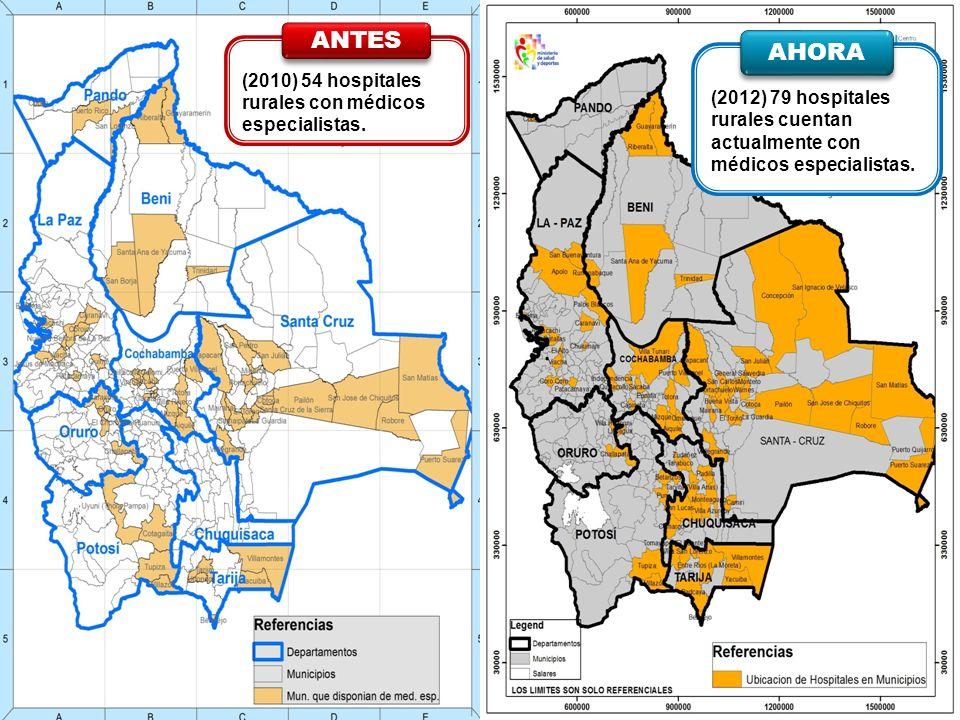 (2010) 54 hospitales rurales con médicos especialistas. ANTES (2012) 79 hospitales rurales cuentan actualmente con médicos especialistas. AHORA