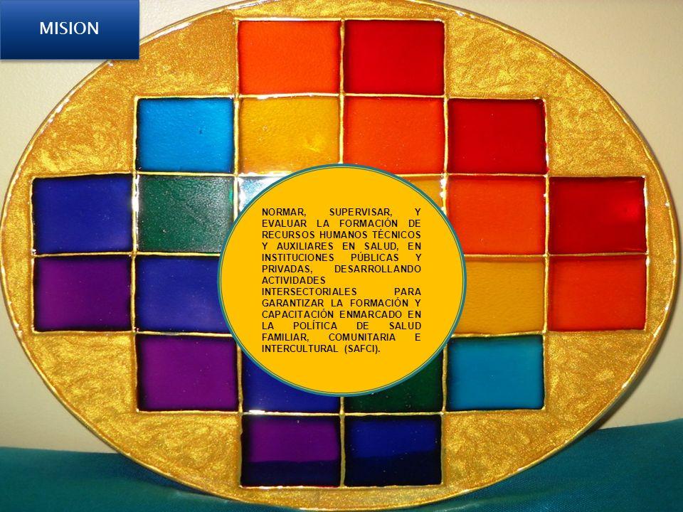 ESTADO PLURINACIONAL DE BOLIVIA MINISTERIO DE SALUD Y DEPORTES BODAS DE ORO 1962 - 2012 II REUNIÓN DE LA RESP. UNASUR NORMAR, SUPERVISAR, Y EVALUAR LA