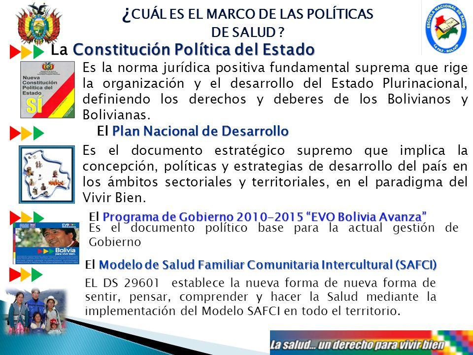 II REUNIÓN DE LA RESP UNASUR II REUNIÓN DE LA RESP UNASUR ESTADO PLURINACIONAL DE BOLIVIA MINISTERIO DE SALUD Y DEPORTES BODAS DE ORO 1962 - 2012 SISTEMA DE SALUD SISTEMA DE SALUD ACTUAL FRAGMENTADO REDUCCIONISTA MODELO DE ATENCION ASISTENCIALISTA SISTEMA DE SALUD UNICO E INTEGRAL MODELO DE ATENCION FAMILIAR COMUNITARIO INTER CULTURAL