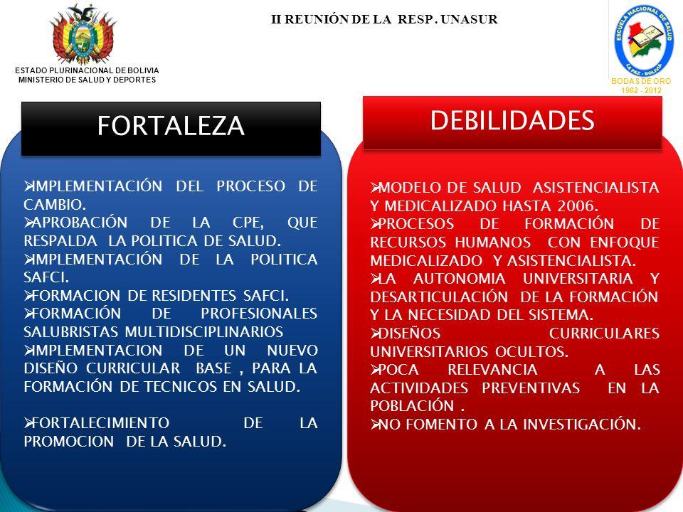 ESTADO PLURINACIONAL DE BOLIVIA MINISTERIO DE SALUD Y DEPORTES BODAS DE ORO 1962 - 2012 II REUNIÓN DE LA RESP. UNASUR IMPLEMENTACIÓN DEL PROCESO DE CA