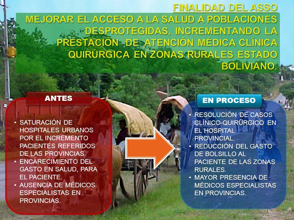 (2010) 54 hospitales rurales con médicos especialistas.