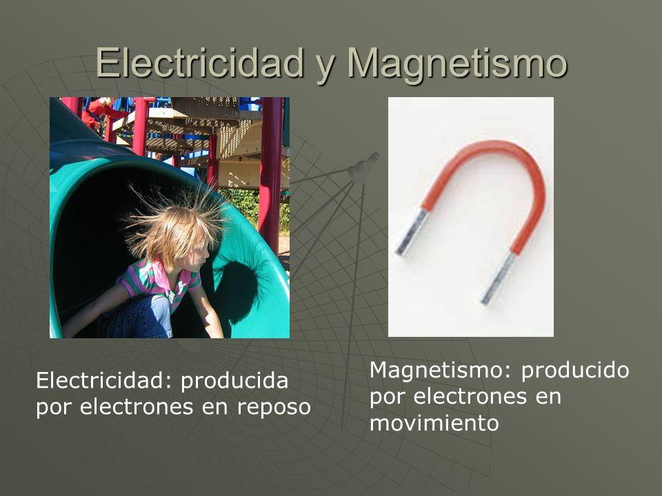 Electricidad y Magnetismo Electricidad: producida por electrones en reposo Magnetismo: producido por electrones en movimiento