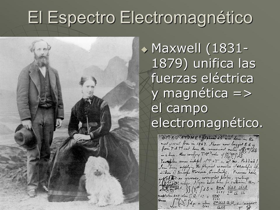 El Espectro Electromagnético Maxwell (1831- 1879) unifica las fuerzas eléctrica y magnética => el campo electromagnético. Maxwell (1831- 1879) unifica