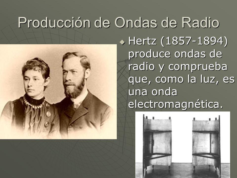 Producción de Ondas de Radio Hertz (1857-1894) produce ondas de radio y comprueba que, como la luz, es una onda electromagnética. Hertz (1857-1894) pr