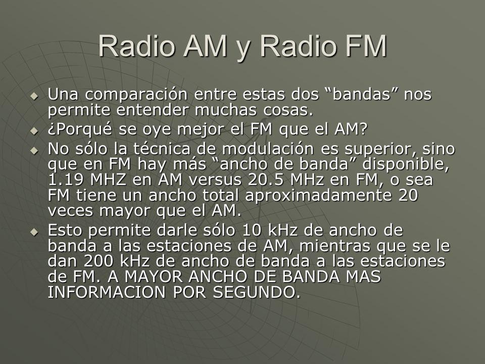 Radio AM y Radio FM Una comparación entre estas dos bandas nos permite entender muchas cosas. Una comparación entre estas dos bandas nos permite enten