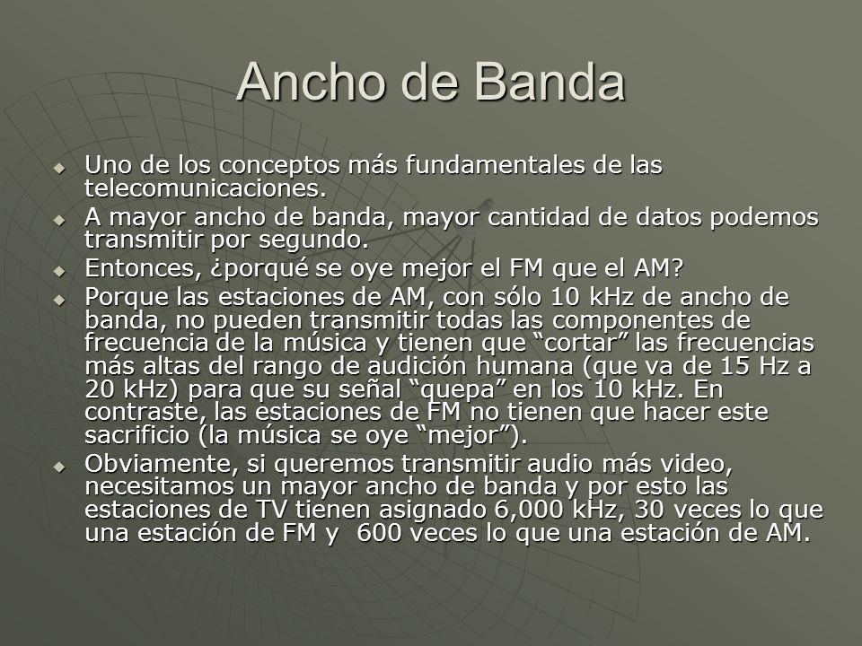 Ancho de Banda Uno de los conceptos más fundamentales de las telecomunicaciones. Uno de los conceptos más fundamentales de las telecomunicaciones. A m