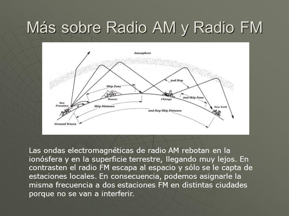 Más sobre Radio AM y Radio FM Las ondas electromagnéticas de radio AM rebotan en la ionósfera y en la superficie terrestre, llegando muy lejos. En con